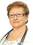 Голунова Ирина Ивановна